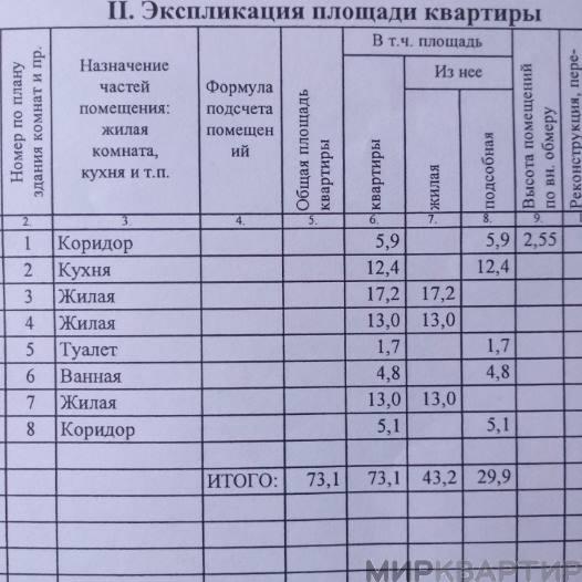 Продам квартиру Хабаровск, ул. Юнгов, 12